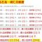 本周钻石龙股池单日最高涨停8只#新人求关注#