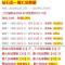 钻石龙股池本周单日最高涨停16只#直播最大V#