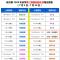 2020年贵州省考信息速递