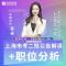 上海市考二批公告解读+职位分析